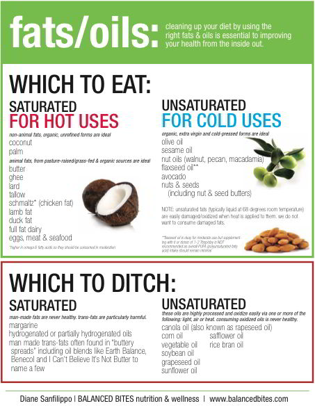 which oil and fats are healthy